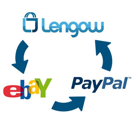 paypal-lengow-ebay