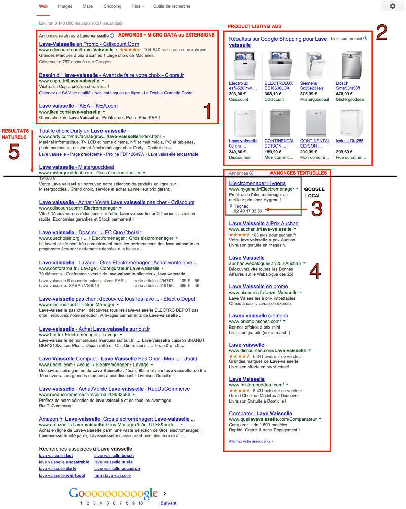 Lave vaisselle - Recherche Google