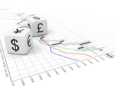 Two big currency dice on Forex chart