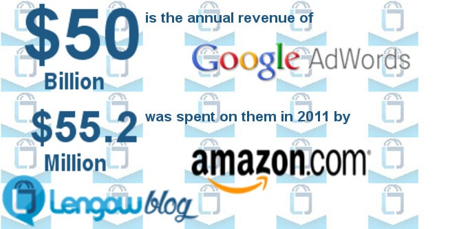 Amazon infographic for Lengow Blog story-small