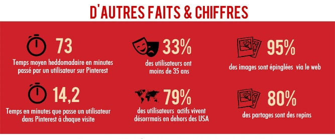 Pinterest_infographie_667