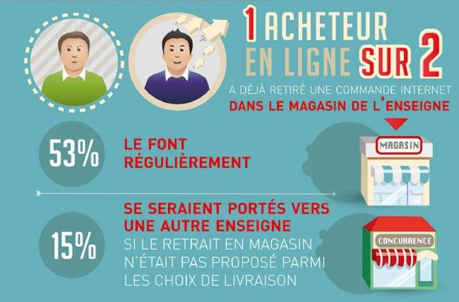 infographie-retraitenmagasin1
