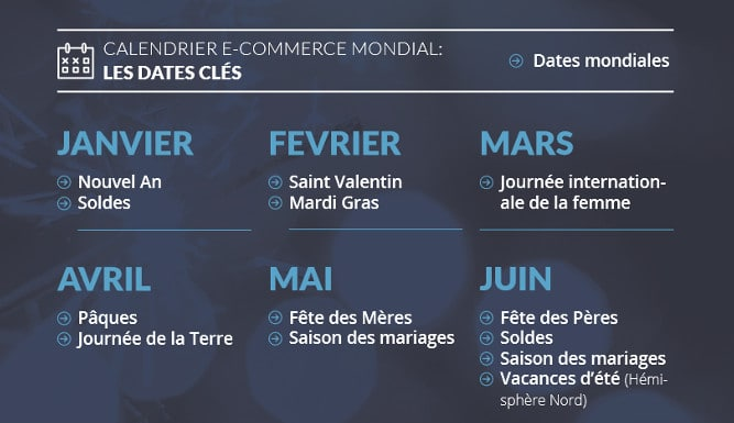 calendrier-ecommerce-lengow