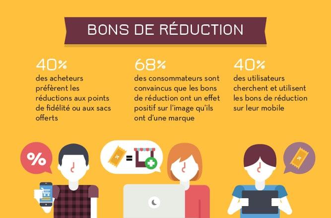 Bon_réduction_relation_client