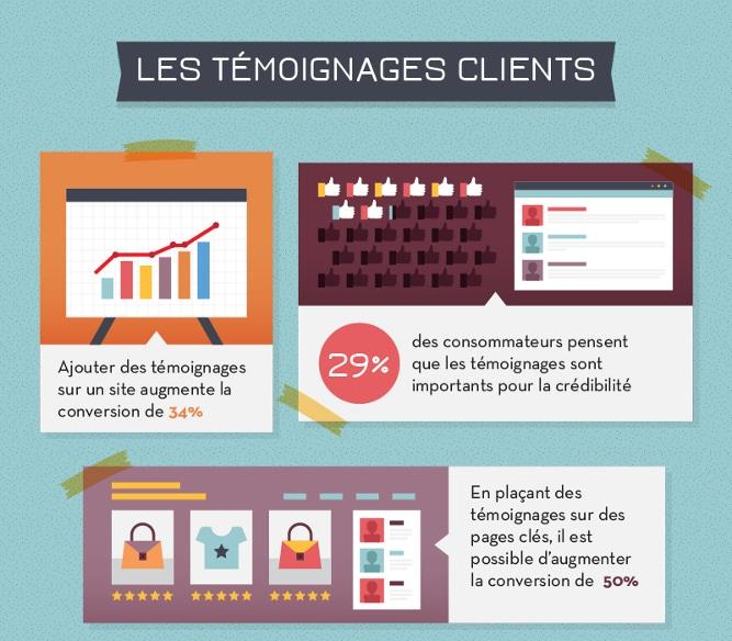 Témoignages_client_relation_clients