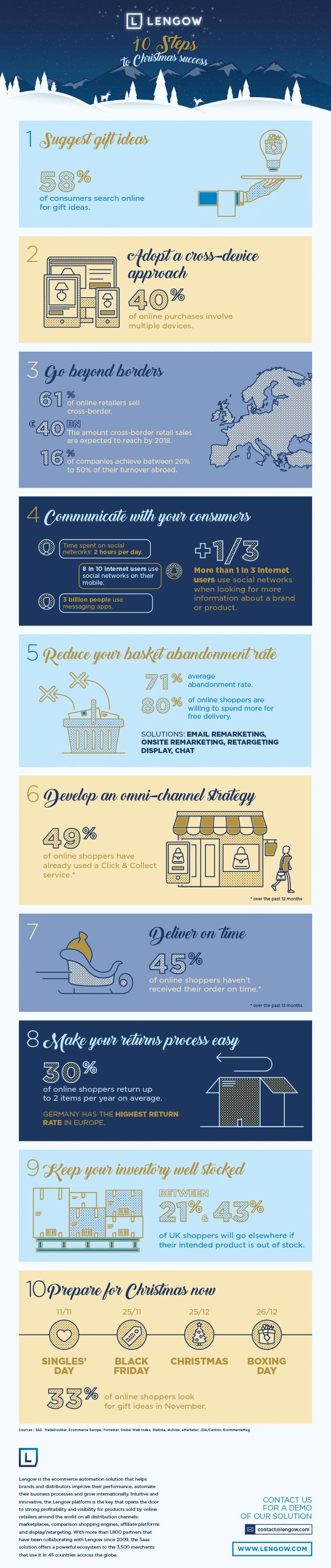 christmas-infography-en-1