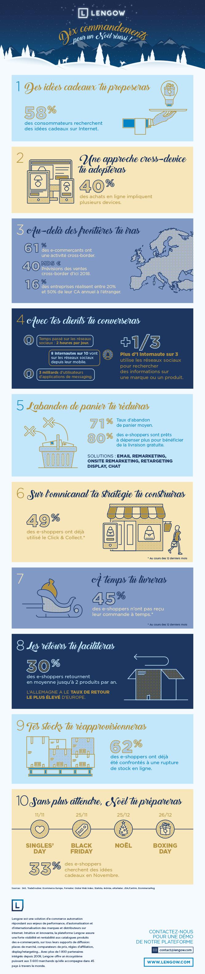 christmas-infography-fr