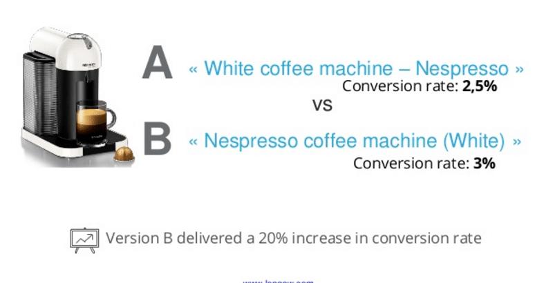 ab-nespresso-results