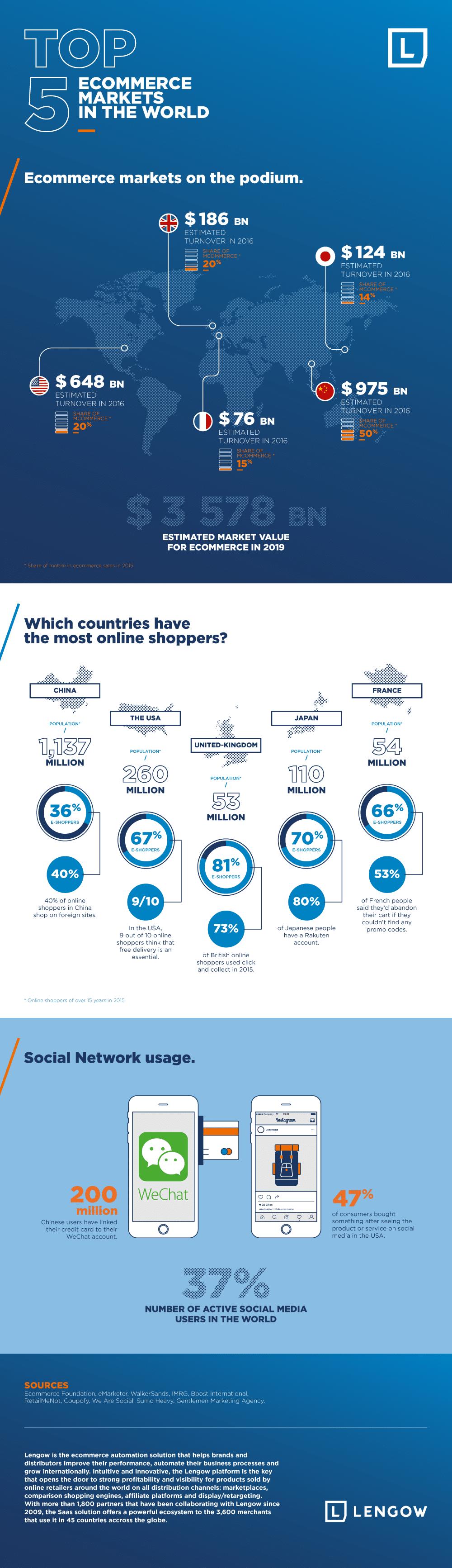 info-ecommerce-2017-EN