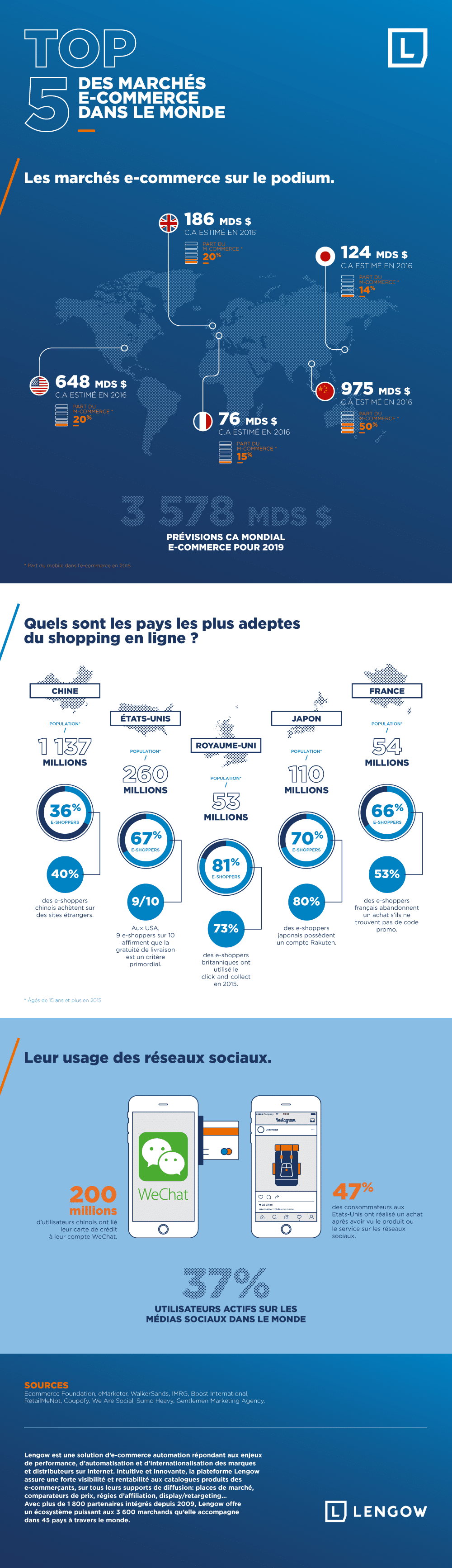 info-ecommerce-2017-FR