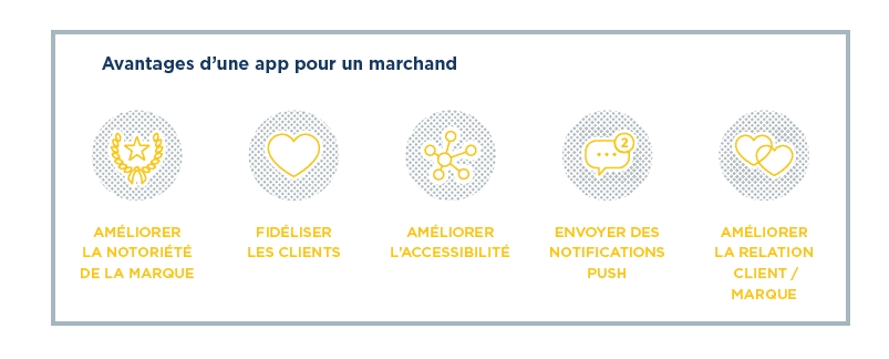 avantages_applications