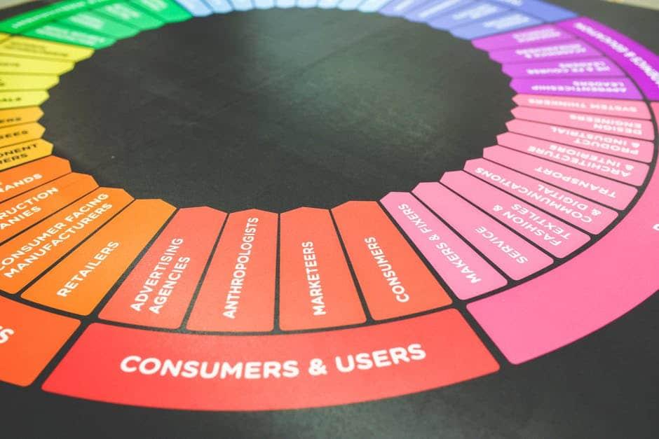 marketing-color-colors-wheel (1)