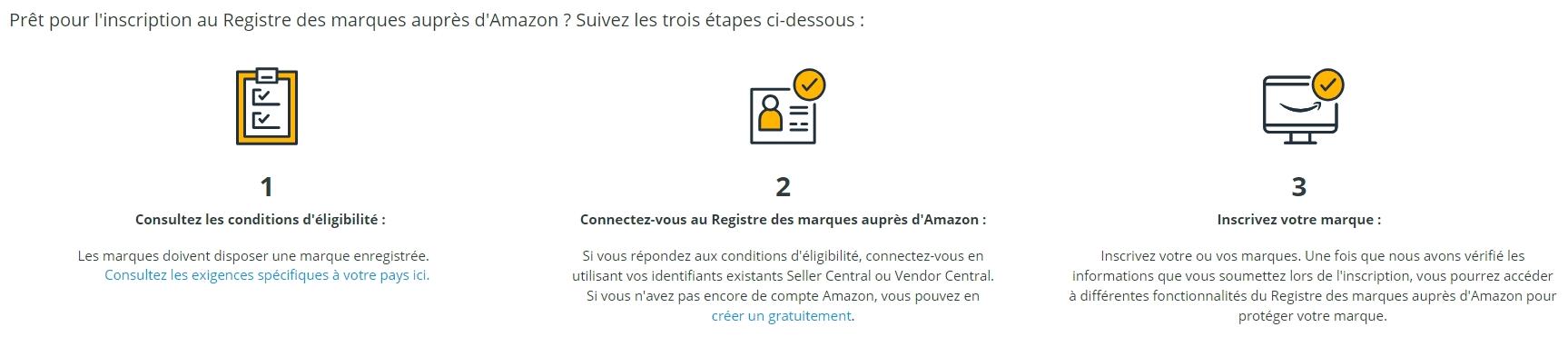 amazon_registre_des_marques