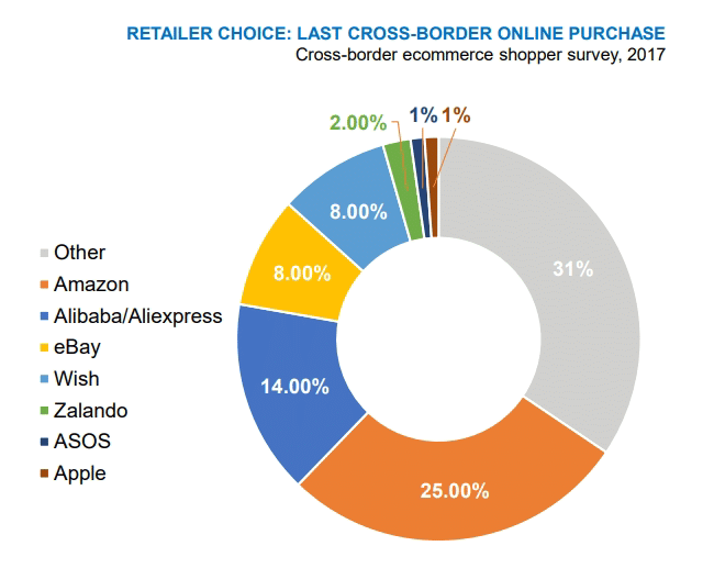 ecommerce_europe_report