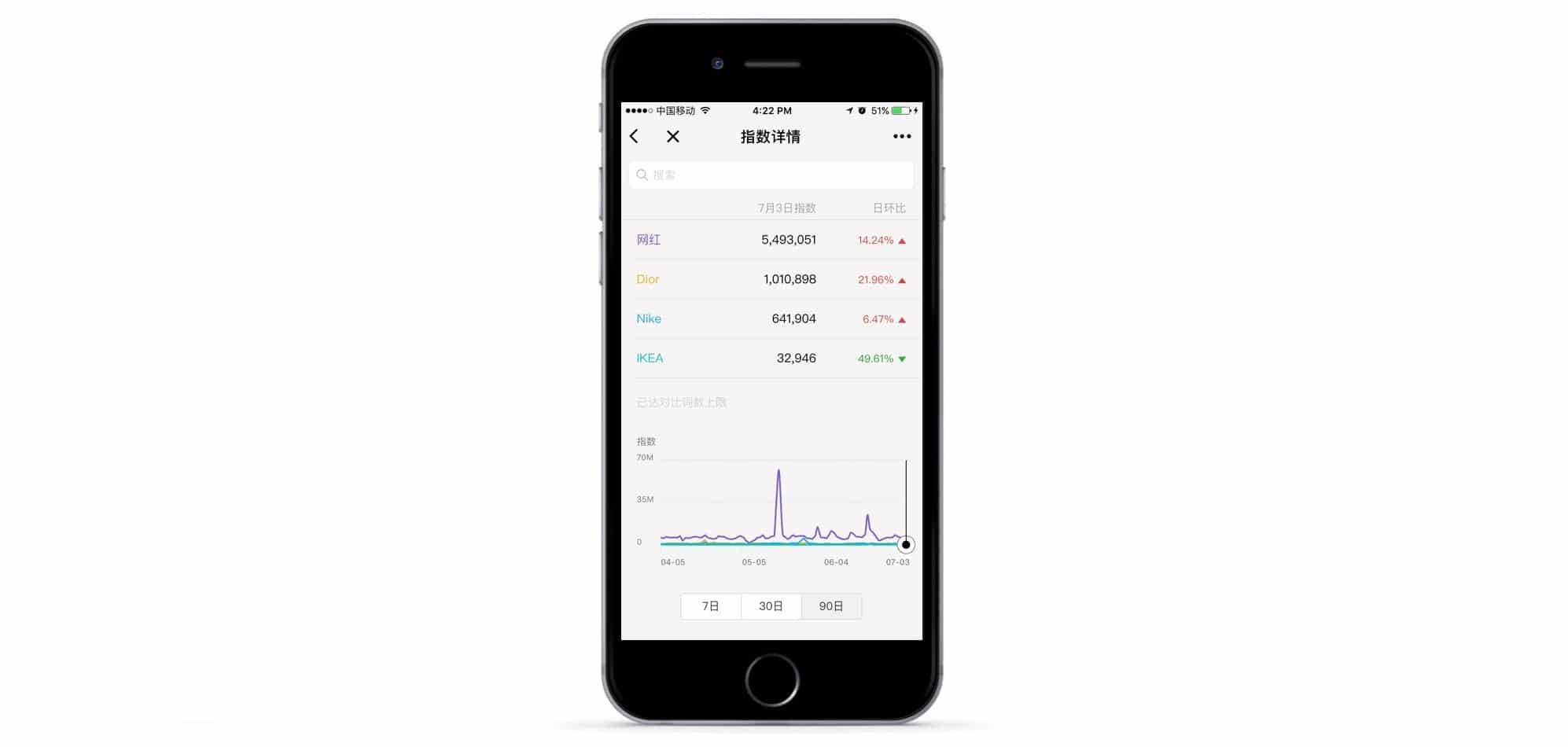 WeChat's native keyword search analytics tool