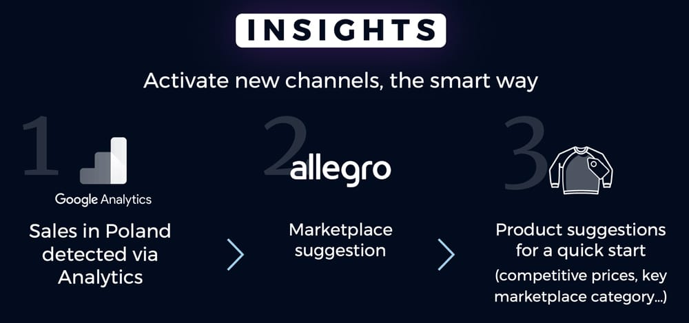 Insights_3
