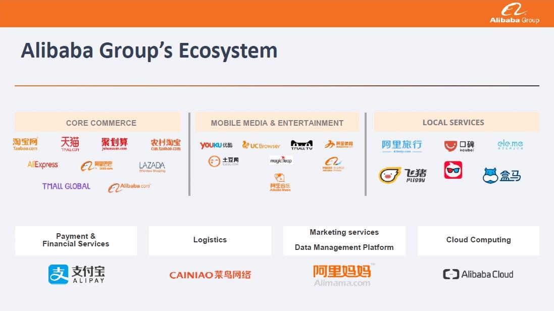 ecosysteme_alibaba