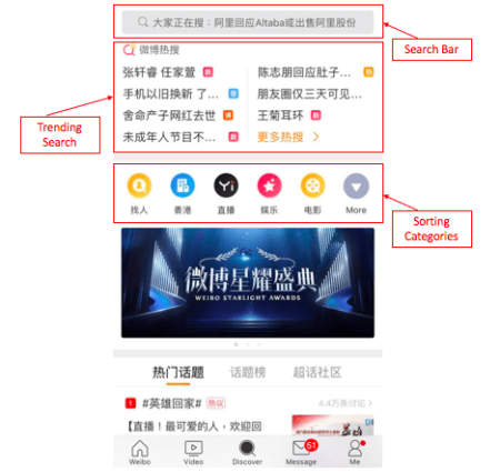 Weibo_Search_Engine_Promotion