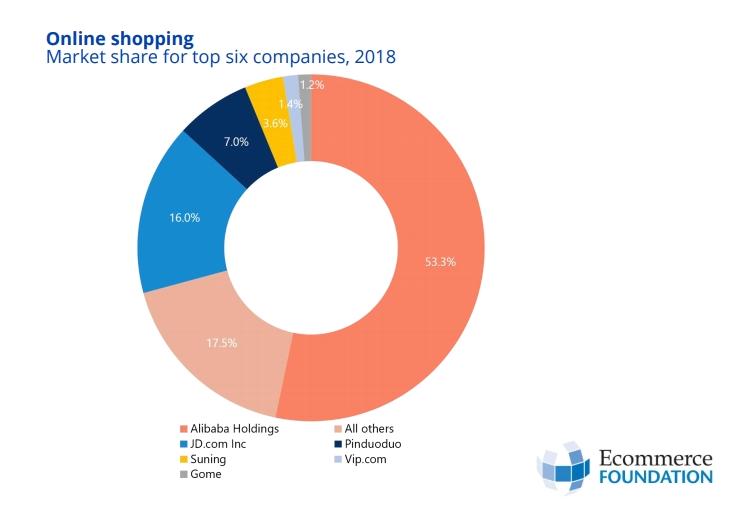 online_shopping_china